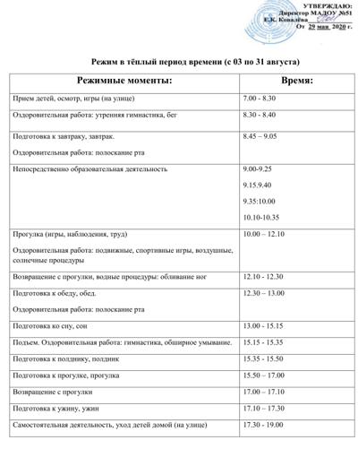 rezhim_v_teplyj_period_vremeni.png